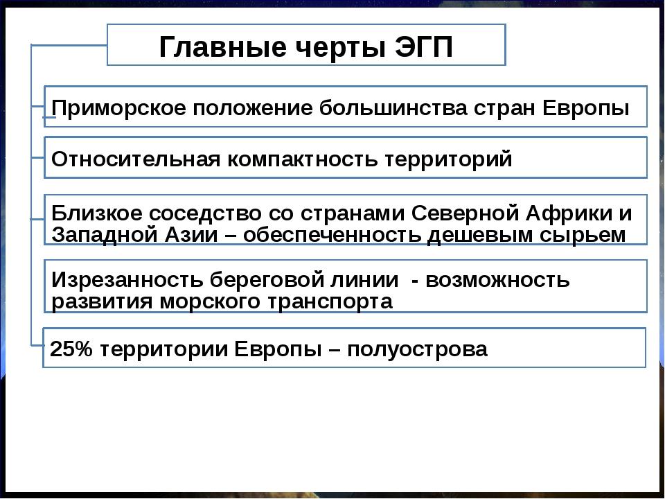 Главные черты ЭГП Приморское положение большинства стран Европы Относительная...