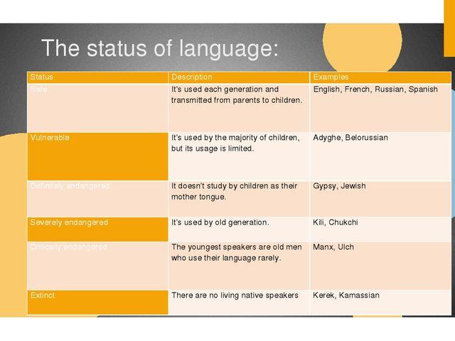The status of language: Status Description Examples Safe It's used each gener...