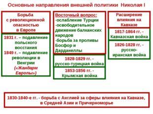 Основные направления внешней политики Николая I Борьба с революционной опасно
