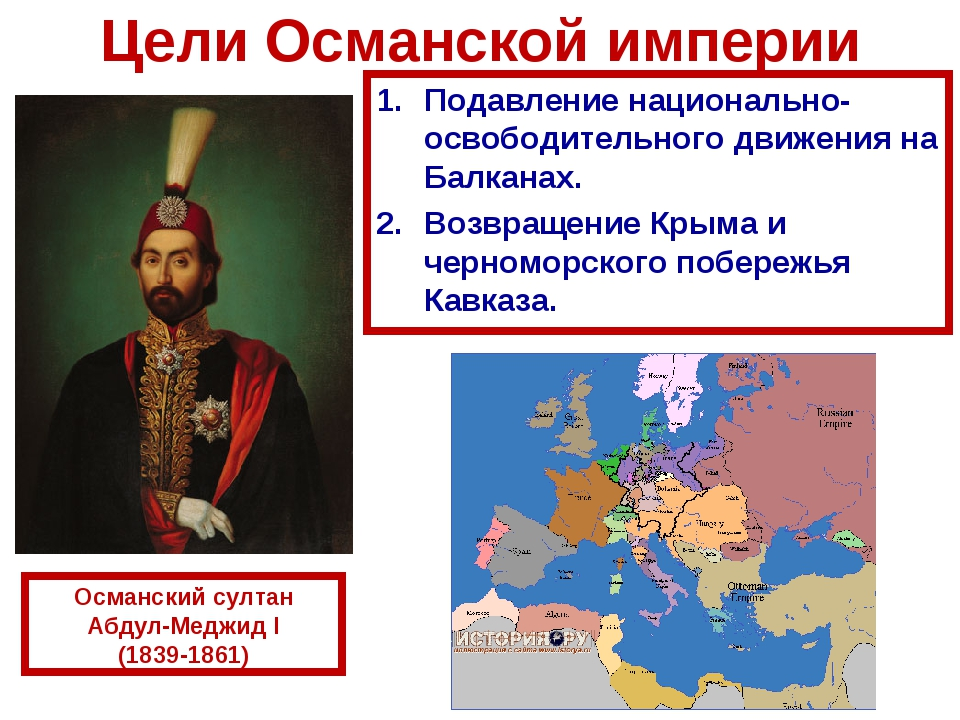Цели Османской империи Османский султан Абдул-Меджид I (1839-1861) Подавление...