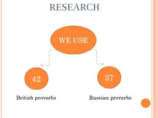 RESEARCH WE USE 37 42 British proverbs Russian proverbs