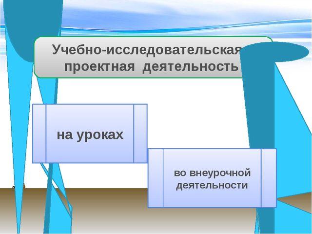 Внеурочные формы работы Проект может быть связан с изучением какой-либо темы...