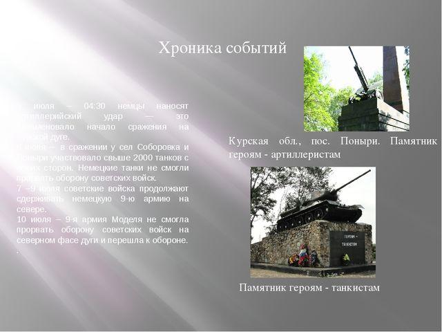 Хроника событий 5 июля – 04:30 немцы наносят артиллерийский удар — это ознаме...