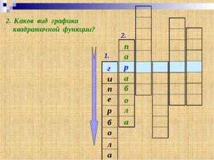1. 2. р г и е п а л о б р Каков вид графика квадратичной функции? п а б а л о а
