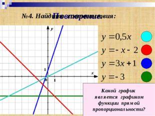 Повторение. №4. Найдите соответствия: Какой график является графиком функции