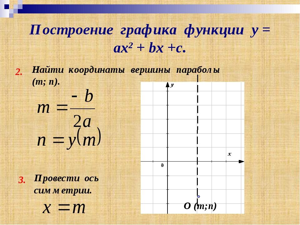 Построение графика функции у = ах2 + bх +с. 2. Найти координаты вершины параб...