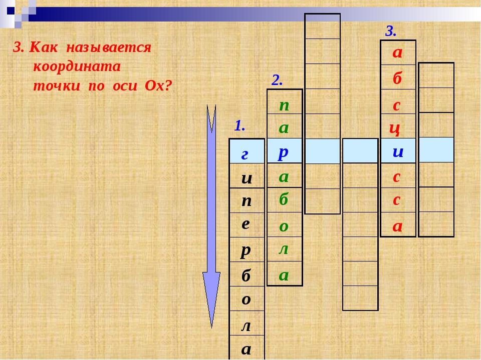 1. 2. 3. и р г и е п а л о б р 3. Как называется координата точки по оси Ох?...