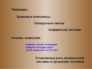 Пирамиды Храмовые комплексы Папирусные свитки Алфавитная система Основы геоме