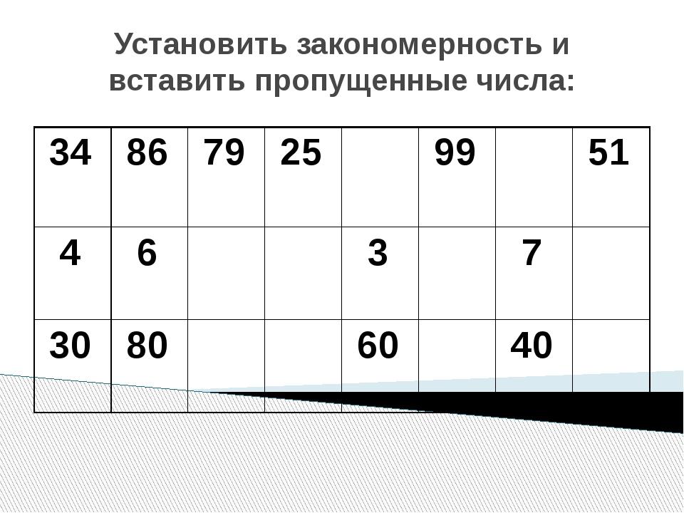 Установить закономерность и вставить пропущенные числа: 34 86 79 25 99 51 4 6...