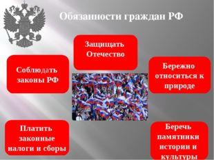 Обязанности граждан РФ Соблюдать законы РФ Платить законные налоги и сборы Бе