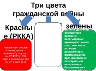 Три цвета гражданской войны Красные (РККА) Белые (интервенция) зеленые Белое
