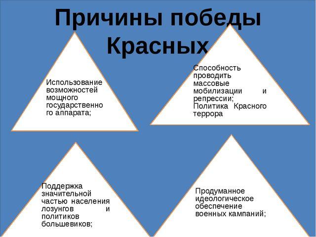 Причины Поражения движения Учебник с.110-111 Социальная и идейная разрозненно...