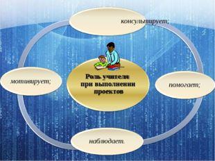 Роль учителя при выполнении проектов консультирует; помогает; наблюдает. мот