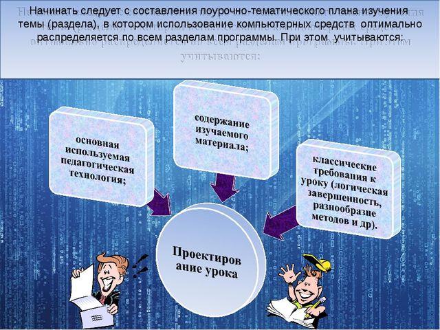 Начинать следует с составления поурочно-тематического плана изучения темы (р...