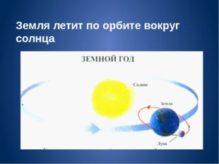 Земля летит по орбите вокруг солнца