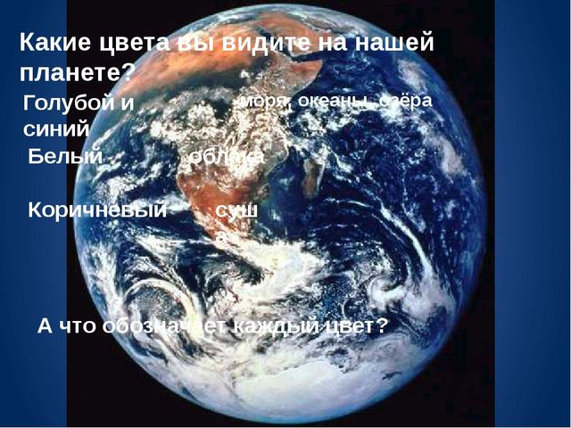 Какие цвета вы видите на нашей планете? Голубой и синий Белый Коричневый А чт...