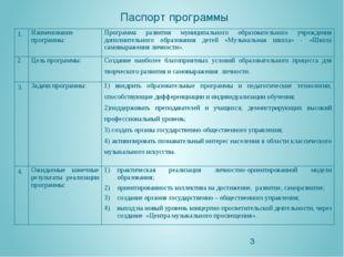 Паспорт программы 1. Наименование программы: Программа развития муниципально