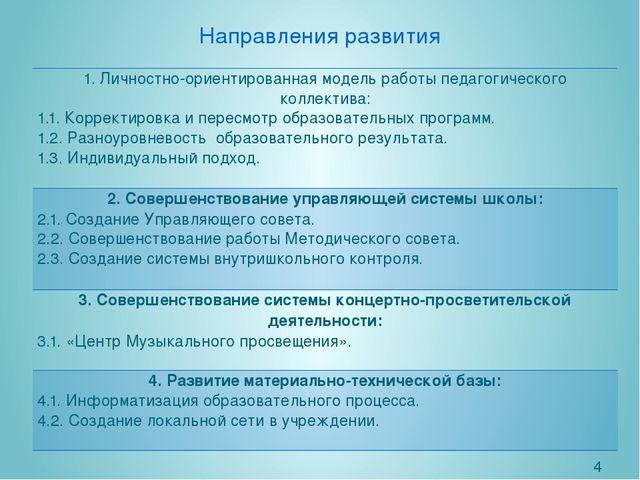Направления развития 1. Личностно-ориентированнаямодель работы педагогическог...