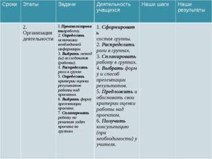 Сроки Этапы Задачи Деятельность учащихся Наши шаги Наши результаты 2. Организ