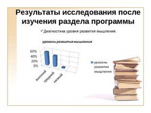 Результаты исследования после изучения раздела программы Диагностика уровня р