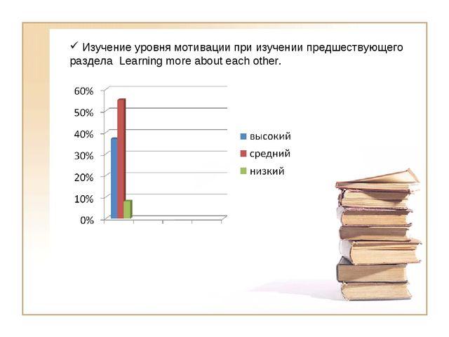 Изучение уровня мотивации при изучении предшествующего раздела Learning more...