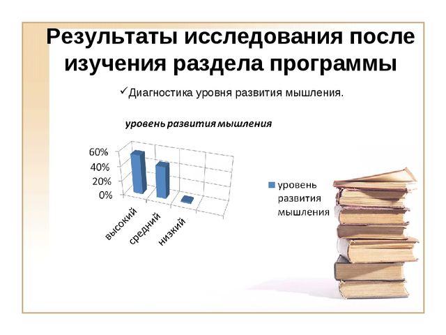 Результаты исследования после изучения раздела программы Диагностика уровня р...