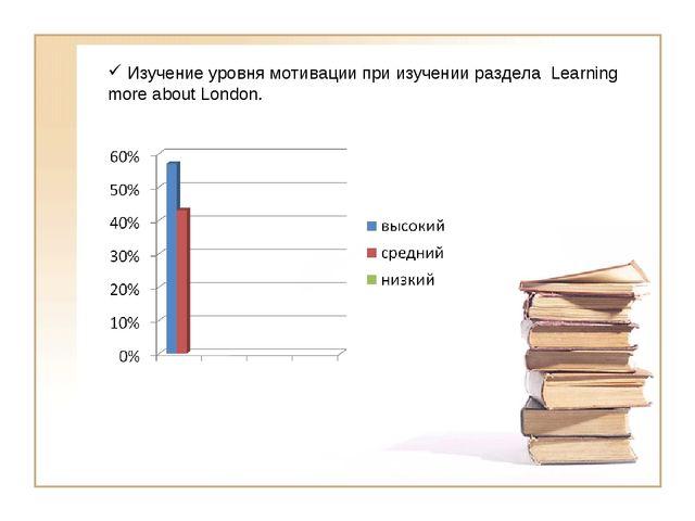 Изучение уровня мотивации при изучении раздела Learning more about London.