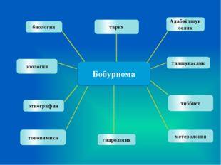 Бобурнома биология топонимика гидрология метерология тилшунаслик Адабиётшунос