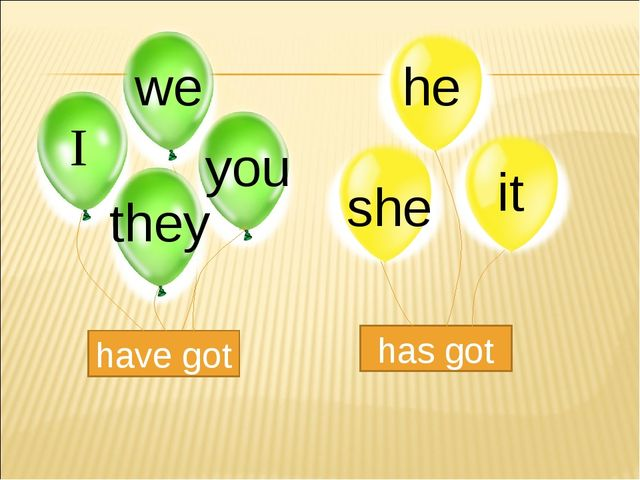 I we you they he she it have got has got