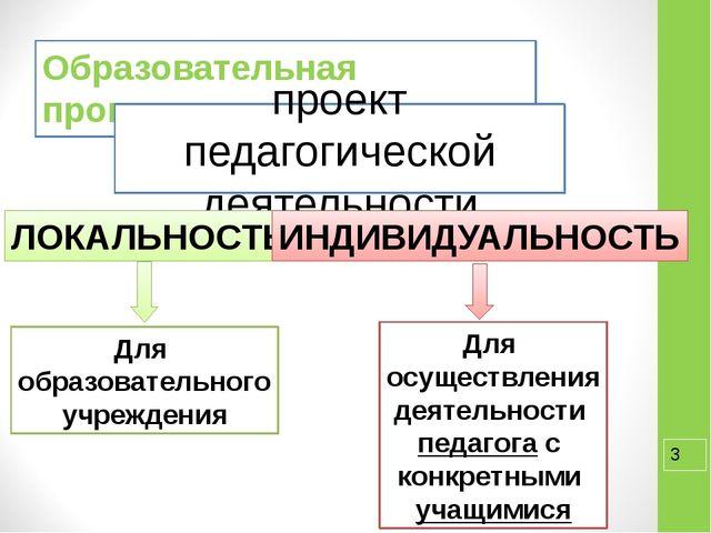Образовательная программа - проект педагогической деятельности ЛОКАЛЬНОСТЬ И...