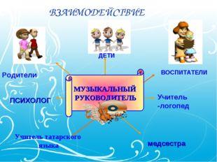 ВЗАИМОДЕЙСТВИЕ МУЗЫКАЛЬНЫЙ РУКОВОДИТЕЛЬ Учитель татарского языка Родители ДЕТ