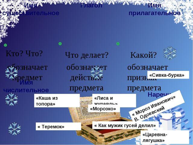 Имя существительное Имя прилагательное Глагол Наречие Имя числительное Кто? Ч...