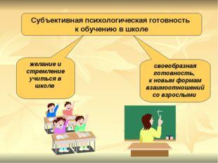 Субъективная психологическая готовность к обучению в школе желание и стремлен