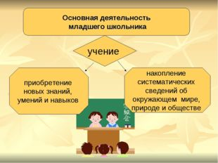 Основная деятельность младшего школьника учение приобретение новых знаний, ум