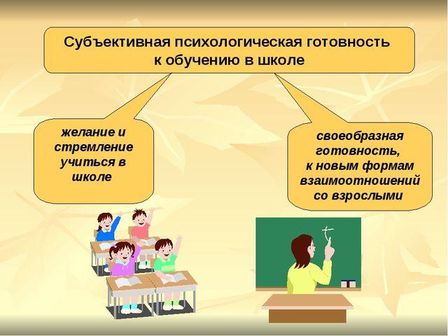 Субъективная психологическая готовность к обучению в школе желание и стремлен...