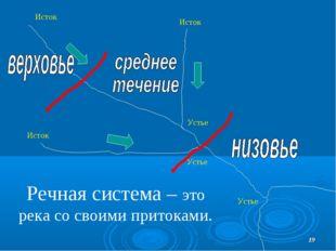 Речная система – это река со своими притоками. Исток Исток Исток Устье Устье