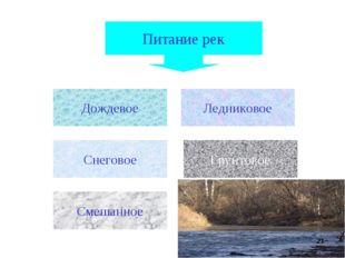 Питание рек Дождевое Снеговое Ледниковое Грунтовое Смешанное *