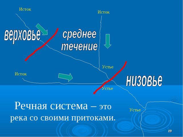 Речная система – это река со своими притоками. Исток Исток Исток Устье Устье...