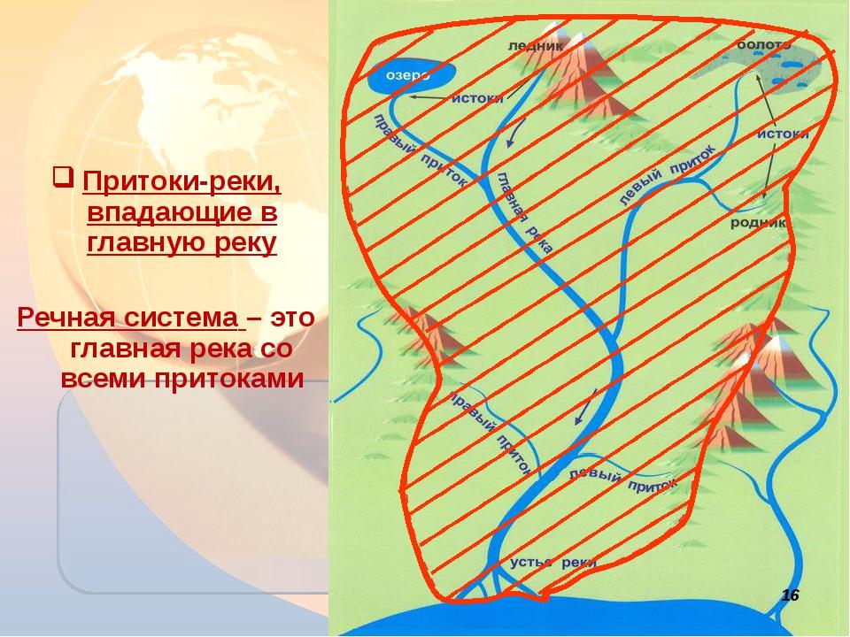 Притоки-реки, впадающие в главную реку Речная система – это главная река со...