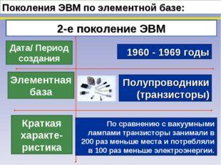 Поколения ЭВМ по элементной базе: 2-е поколение ЭВМ Дата/ Период создания Эле