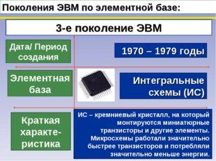 Поколения ЭВМ по элементной базе: 3-е поколение ЭВМ Дата/ Период создания Эле