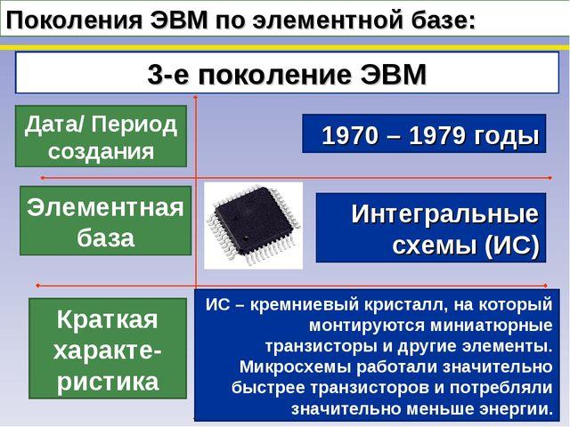 Поколения ЭВМ по элементной базе: 3-е поколение ЭВМ Дата/ Период создания Эле...