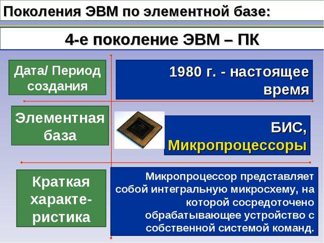 Поколения ЭВМ по элементной базе: 4-е поколение ЭВМ – ПК Дата/ Период создани...