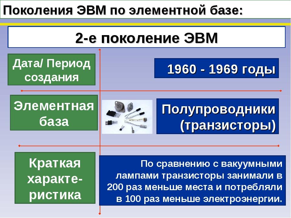 Поколения ЭВМ по элементной базе: 2-е поколение ЭВМ Дата/ Период создания Эле...