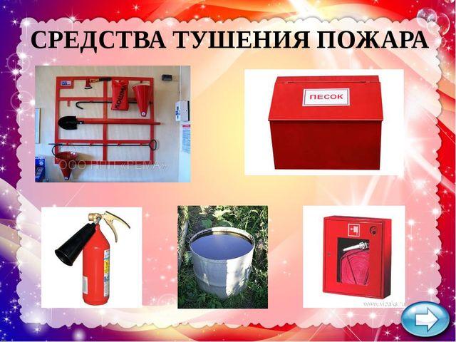 СИТУАЦИИ Пожарных вызвать по телефону… 03 02 01