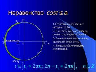 Неравенство cost ≤ a 0 x y 1. Отметить на оси абсцисс интервал x ≤ a. 2. Выде