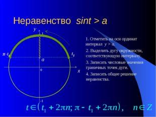 Неравенство sint > a 0 x y 1. Отметить на оси ординат интервал y > a. 2. Выде