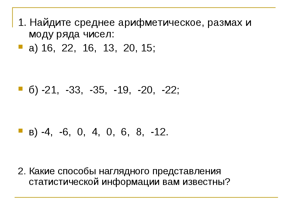 1. Найдите среднее арифметическое, размах и моду ряда чисел: а) 16, 22, 16, 1...
