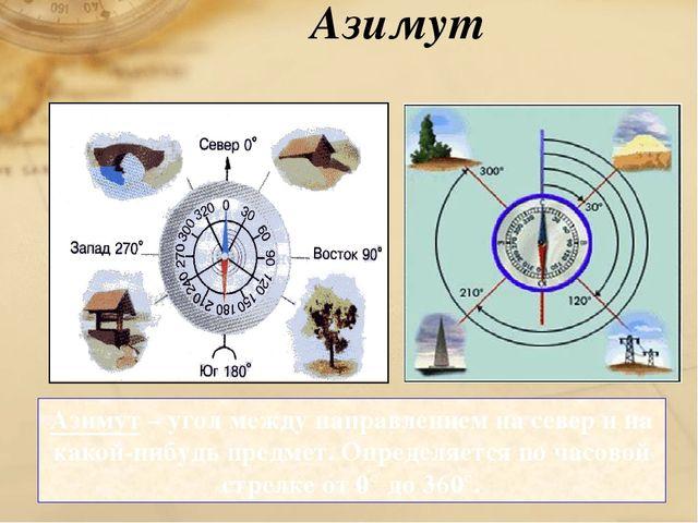 Азимут Азимут – угол между направлением на север и на какой-нибудь предмет. О...