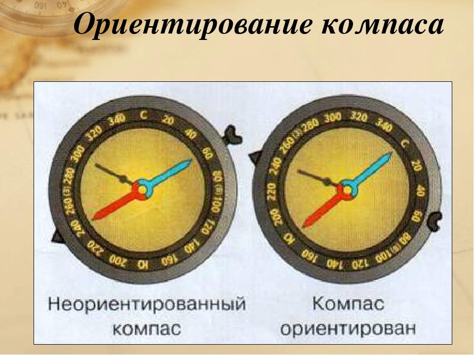 Ориентирование компаса